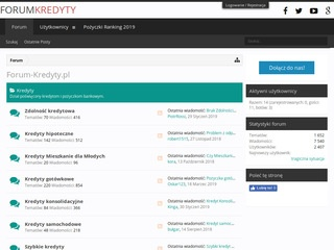 Forum-kredyty.pl
