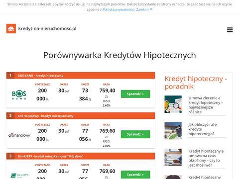 Kredyt-na-nieruchomosc.pl
