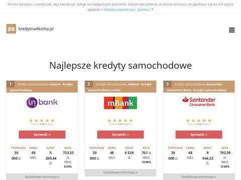Kredytna4kolka.pl