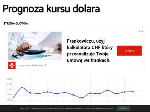 Kursdolara.info.pl